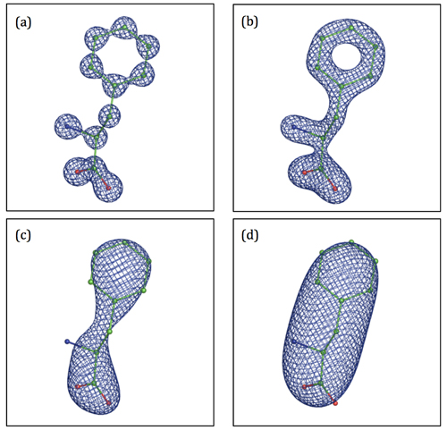 Illustrative example of an exact electron density distribution (a) and its Fourier images at 2, 3 and 6 Å resolutions (panels b, c, and d, correspondingly)