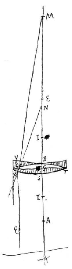 El dise&ntilde;o aplan&aacute;tico de febrero de 1669 (en <em>Oeuvres Complètes</em>, tomo XIII, p. 411)
