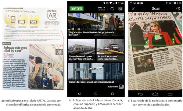 Noticia impresa del diario METRO Canadá y aplicación para dispositivos móviles METRO News Canadá con el modo de visualización de RA