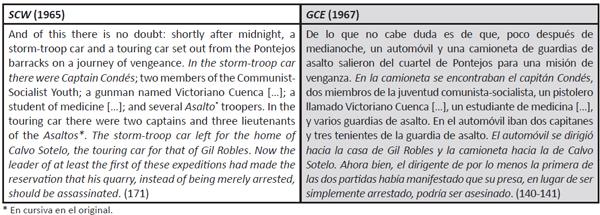 El asesinato de José Calvo Sotelo