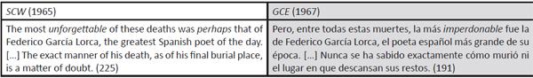 El asesinato de Federico García Lorca