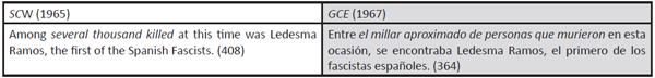 Ejecuciones en Paracuellos, Madrid, San Fernando de Henares y Torrejón de Ardoz