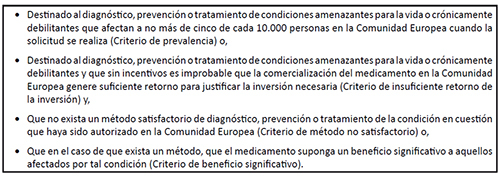 Criterios para la designación de medicamento huérfano en la Unión Europea (Reglamento 141/2000).