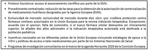 Incentivos que aporta la obtención de la designación de medicamentos huérfanos en la Unión Europea.